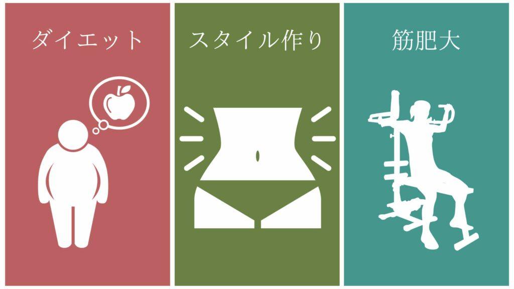 パーソナルトレーニングには3タイプある
